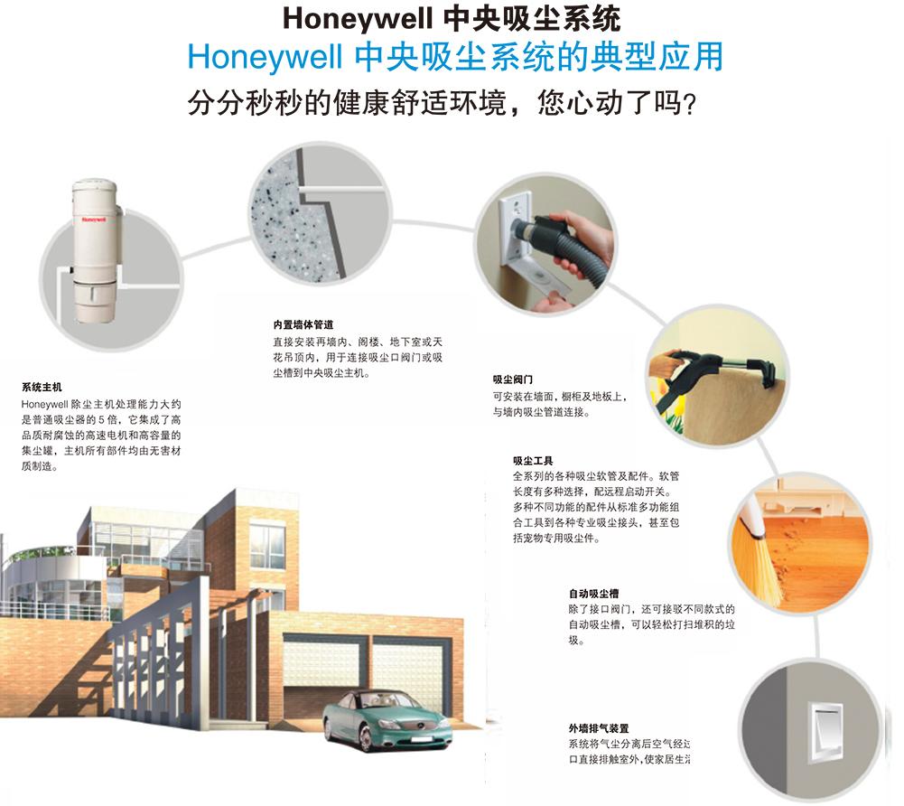 霍尼韦尔除尘系统